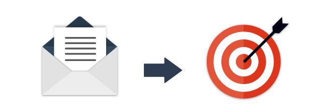 ACS Creative Drip Email Targeting